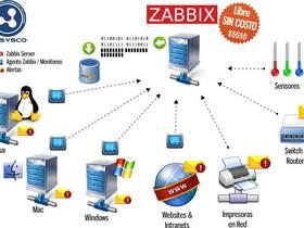 zabbix通过检测到故障,远程执行命令
